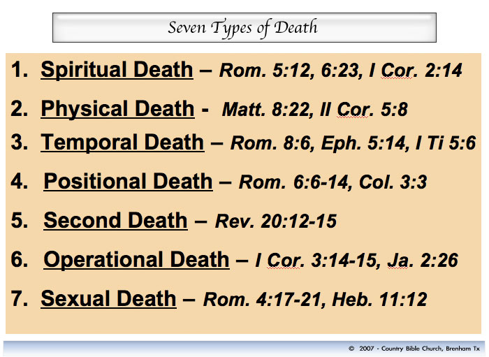 types of death Researchers studied the death records of more than 17,000 american adults   that's because sugar lurks in lots of other types of beverages,.